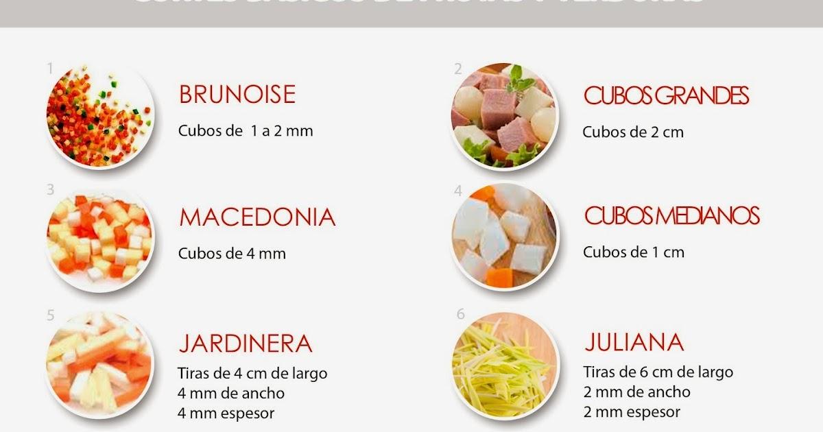 Gastronomia i tipos de cortes b sicos en la cocina for Cortes de verduras gastronomia pdf