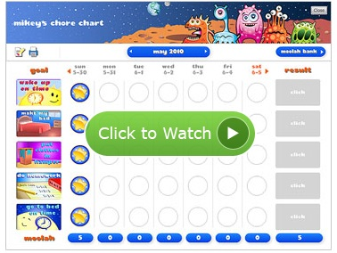 image relating to Printable Reward Charts for Kids titled goalforit! INTERACTIVE OR PRINTABLE Advantage CHARTS FOR Children