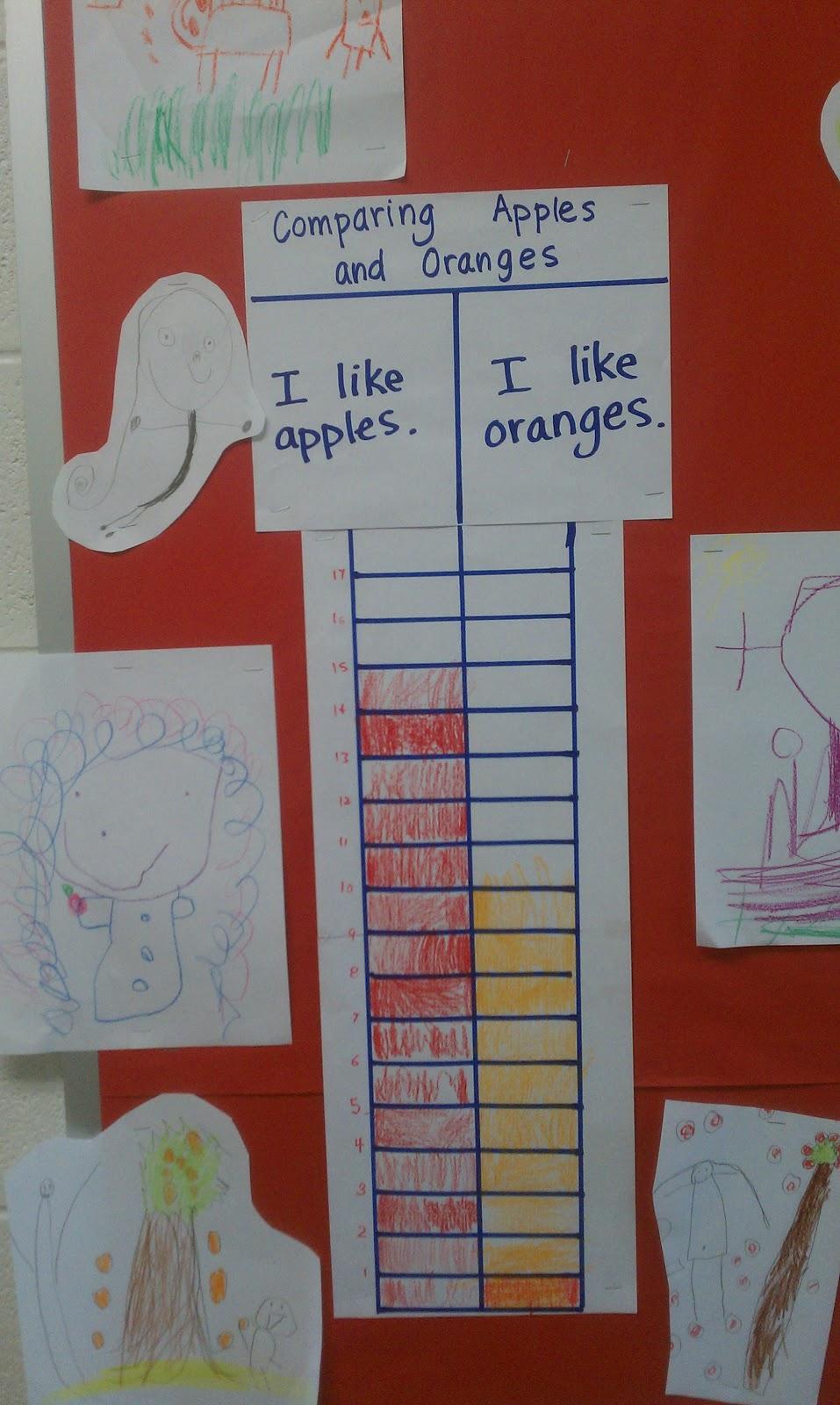 Quandaries amp Queries at Math Central