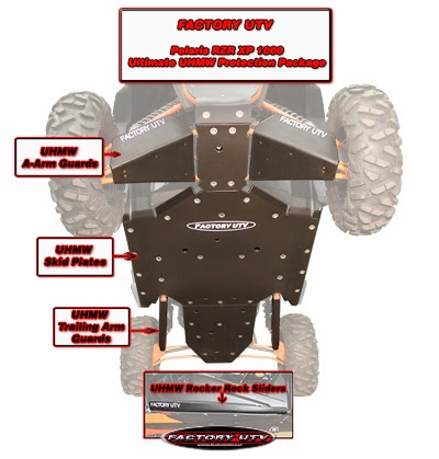 Polaris RZR XP4 1000 UHMW Skid Plate