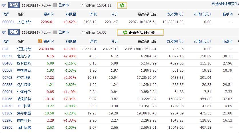中国株コバンザメ投資ウォッチ銘柄watch20131120