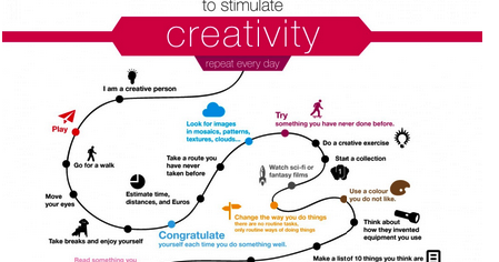 Excellent Tips to Stimulate Creativity