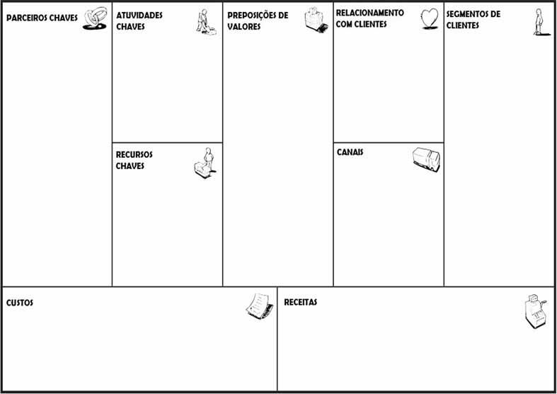 empreendedorismo e plano de negocios pdf