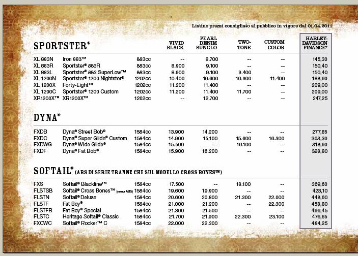 Decaffeinato RACE: Listino prezzi ufficiale Harley Davidson - aprile ...
