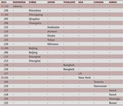 Daftar Negara yang disambangi SM Entertainment untuk S.M Global Audition 2014