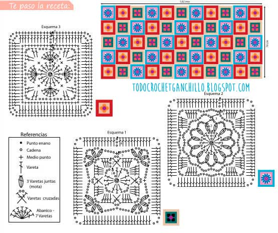 esquemas de grannys usados en la manta y molde del armado