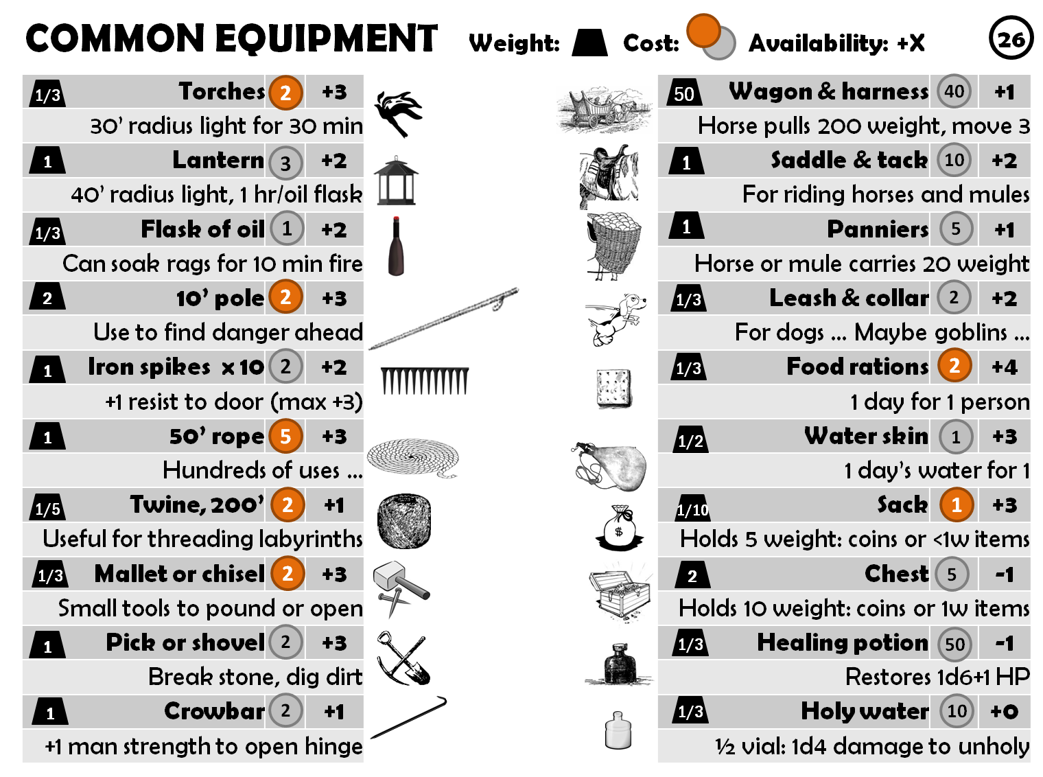 Baking tools and equipment and their uses pdf