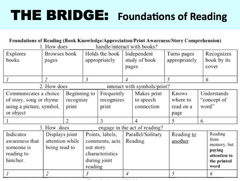 Aac Girls The Bridge Assessment