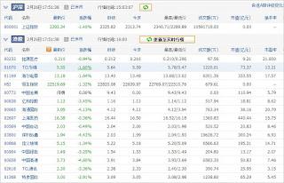 中国株コバンザメ投資ウォッチ銘柄watch20130226