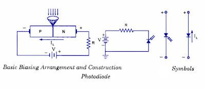 Sensor Cahaya,Sensor Photodioda