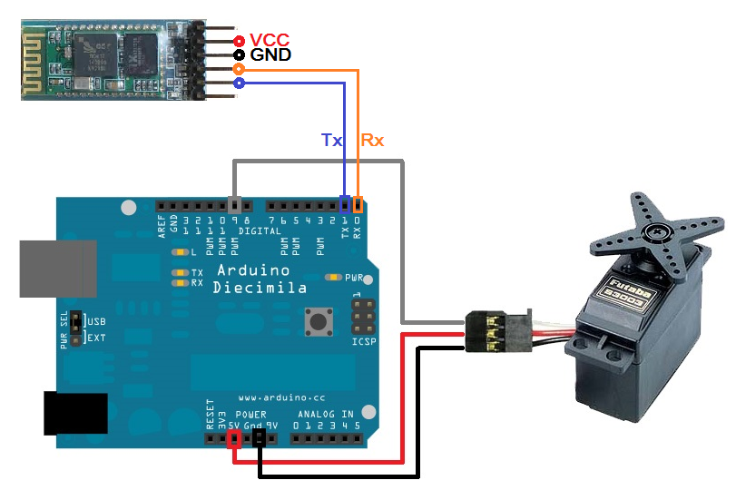 Tutorial How to connect an Android device with Arduino