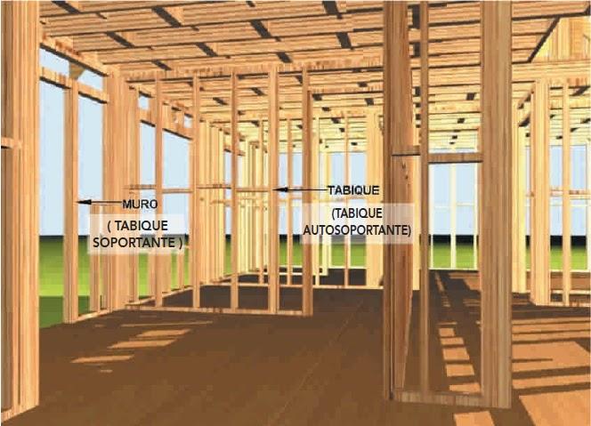 Tabiques de madera la madera en la obra de construccion - Tabiques de madera ...