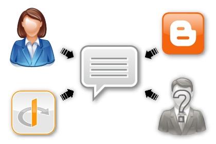 Blogger 最新回應+留言者各種身份頭像