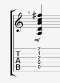 D7th Guitar Chord