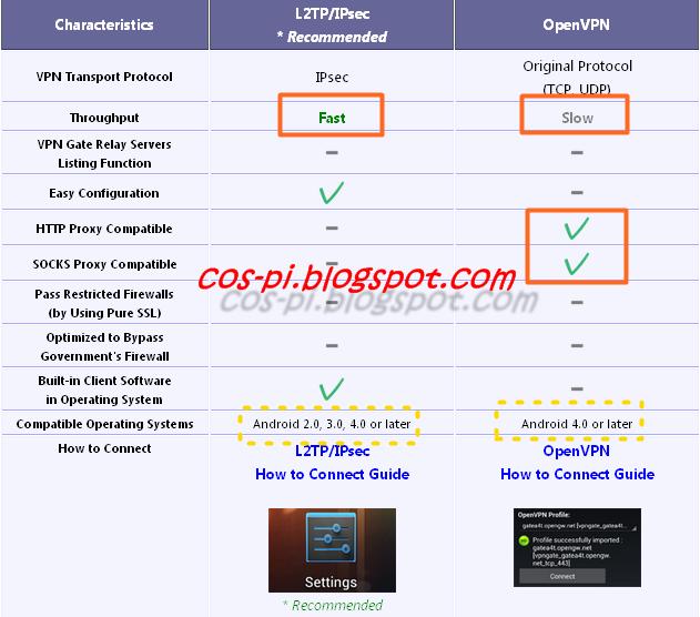 free license key cyberghost vpn-3