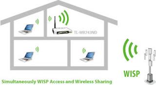 TP LINK TL-WR743ND, AP Client Router Mode – WISP Client