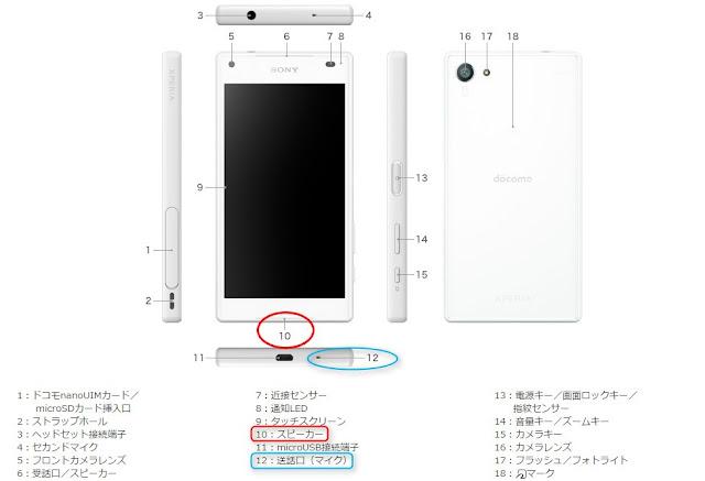 Xperia Z5 Compact 各部名称