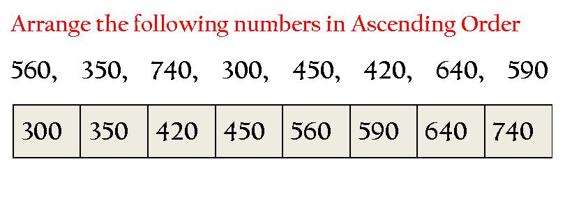 ... Worksheets, Maths Worksheets, Second Grade Ascending Order, Ascending