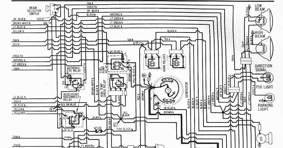 19571958 Cadillac Eldorado Brougham    Wiring       Diagram      All