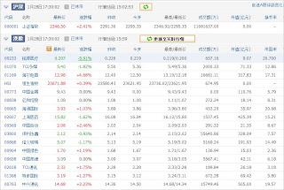 中国株コバンザメ投資ウォッチ銘柄watch20130128