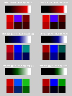 Color Pattern; Small Blocks on Bottom; Mode Burn