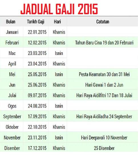 Jadual Gaji Kakitangan Awam 2015