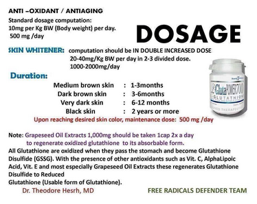 Suhagra Dosage Per Day