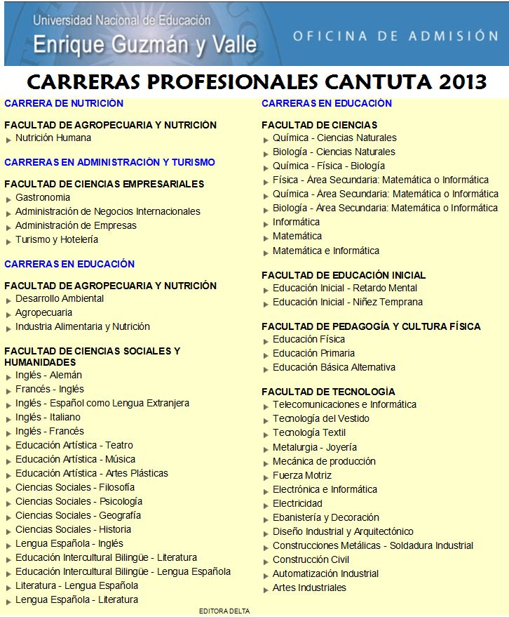 PREGUNTAS DE LA UNIVERSIDAD CANTUTA