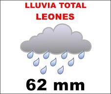 LLUVIA EN LEONES: