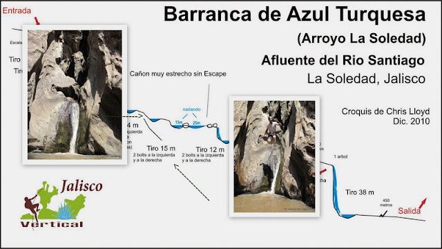 Tiro de 15 metros en el Cañón Azul Turquesa. Quinto descenso.