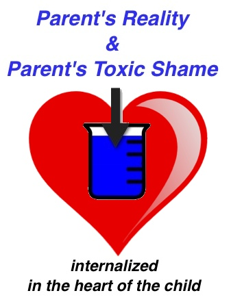 how victimhood affects children The psychology of victimhood: obama all children are victims of chronic violence and have as much to with the corrosive effects of impunity coupled with.