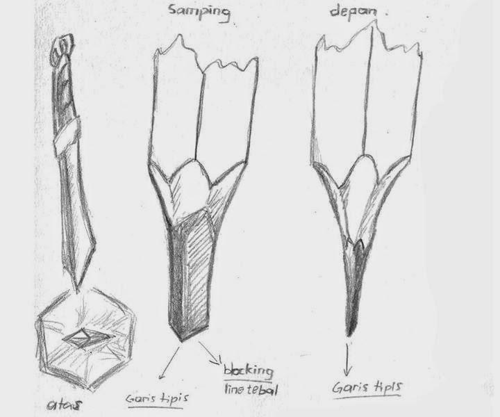 Pensil Beraut Belati