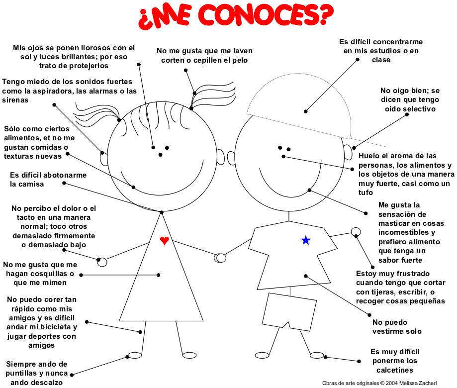 algunas respuestas a las conductas en personas con autismo como