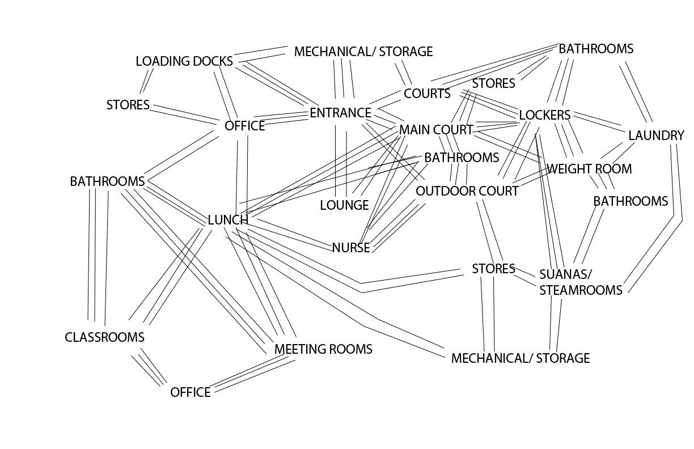 arch3611f11 ismael  program diagrams and bubble diagram