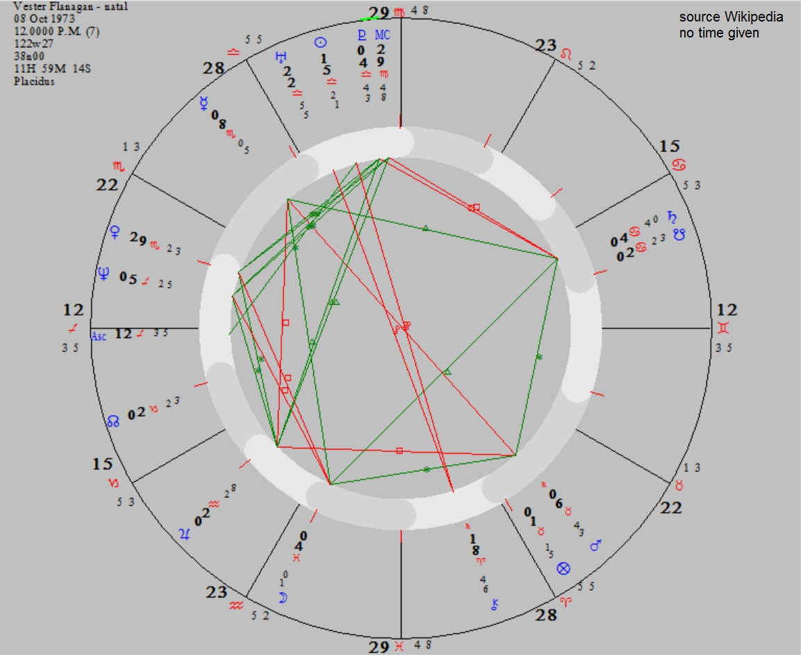 Dark alternative astrology september 2015 caput algol 26 degrees taurus in both charts flanagans natal venus opposes algol while being in the critical anaretic degree about to change always nvjuhfo Gallery