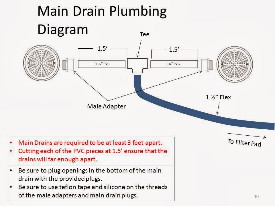 Pool Plumbing What You Should Know General Swimming