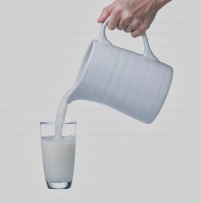 Tabla de calorías-leche
