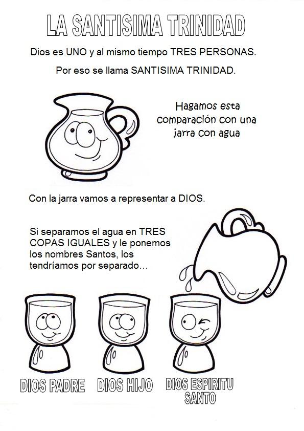 Recursos Catequesis Santísima Trinidad