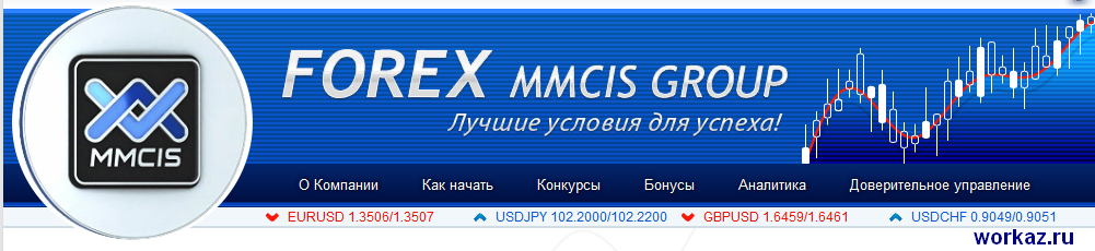 Гарантии качества MMCIS 7 лет