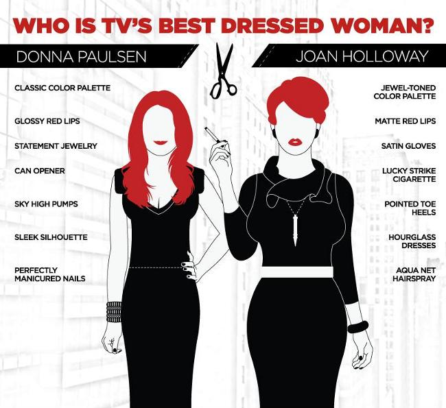 se compara el estilo de los dos personajes de television
