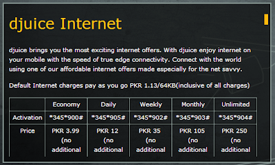 djuice internet packages, djuice daily intenret bundle, djuice weekly internet bundle, djuice monthly internet bundle