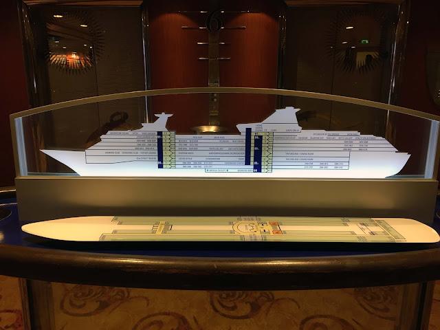 Quanto vou gastar em um cruzeiro marítimo?
