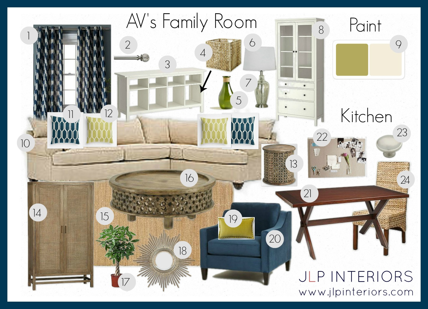 Home with baxter e design av 39 s family room and homegoods gift card winner announced Home decor pinterest boards to follow