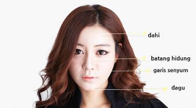 bagian wajah yang bisa disuntik artecol filler
