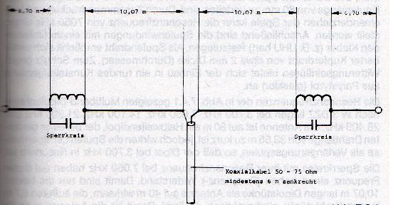 dc7hs on air trap antenne. Black Bedroom Furniture Sets. Home Design Ideas