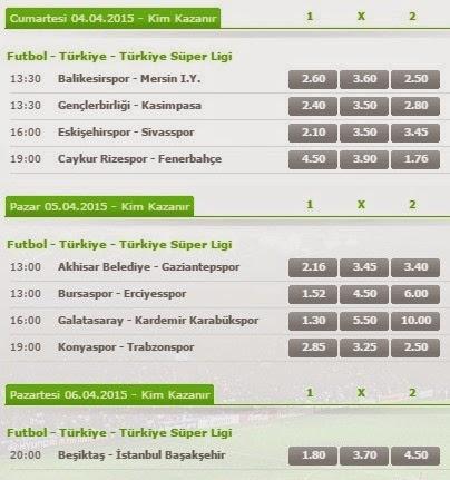 Süper Ligde Bu Haftaki Maçların Bets10 Oranları