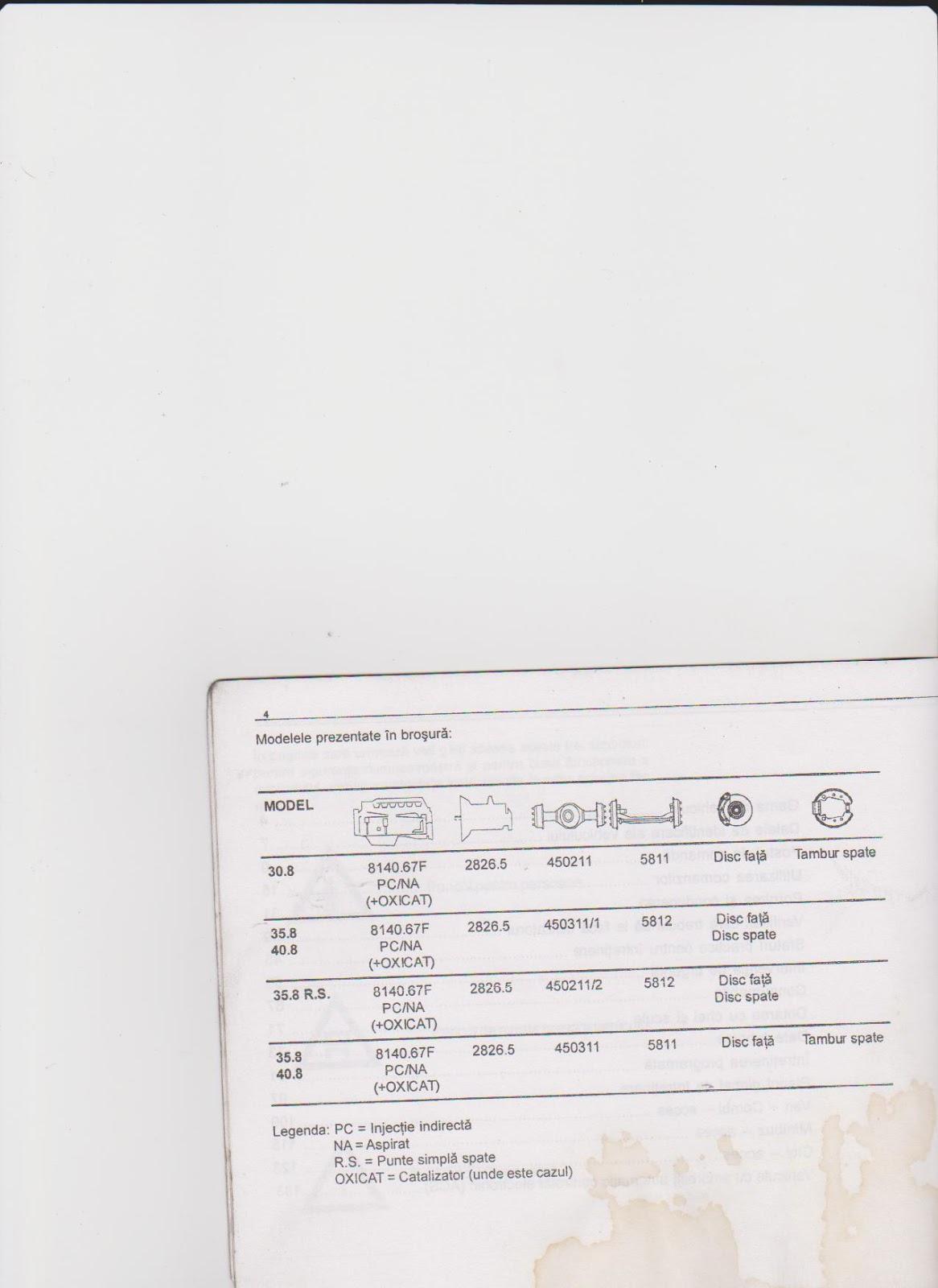 date tehnice