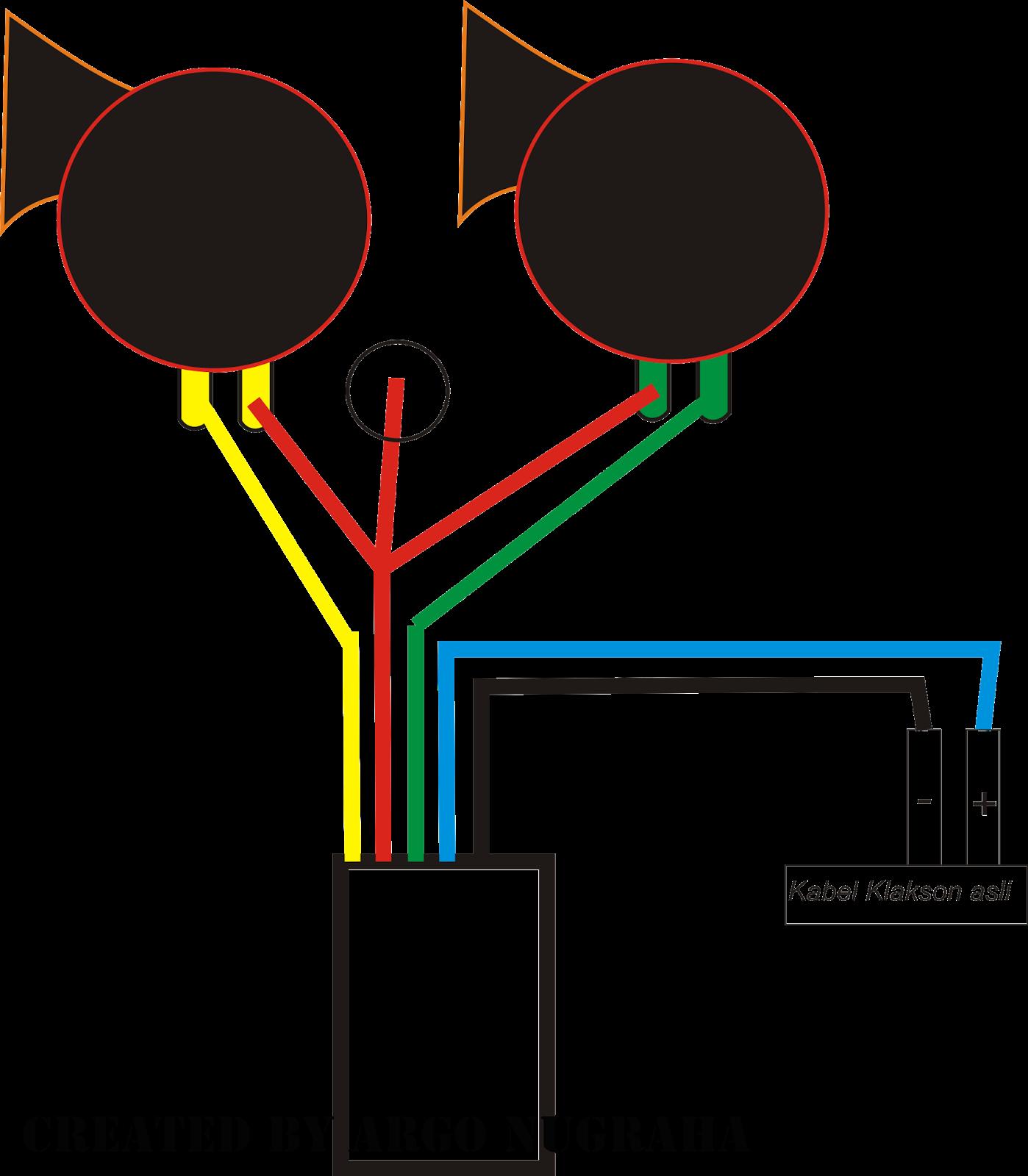 Cara dan trik pasang klakson echo calon it terkenal cara dan trik pasang klakson echo ccuart Images