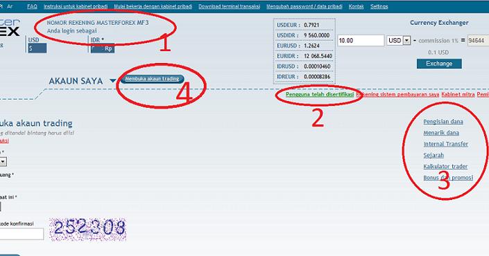 petunjuk tampilan cabi  masterforex berbagi informasi