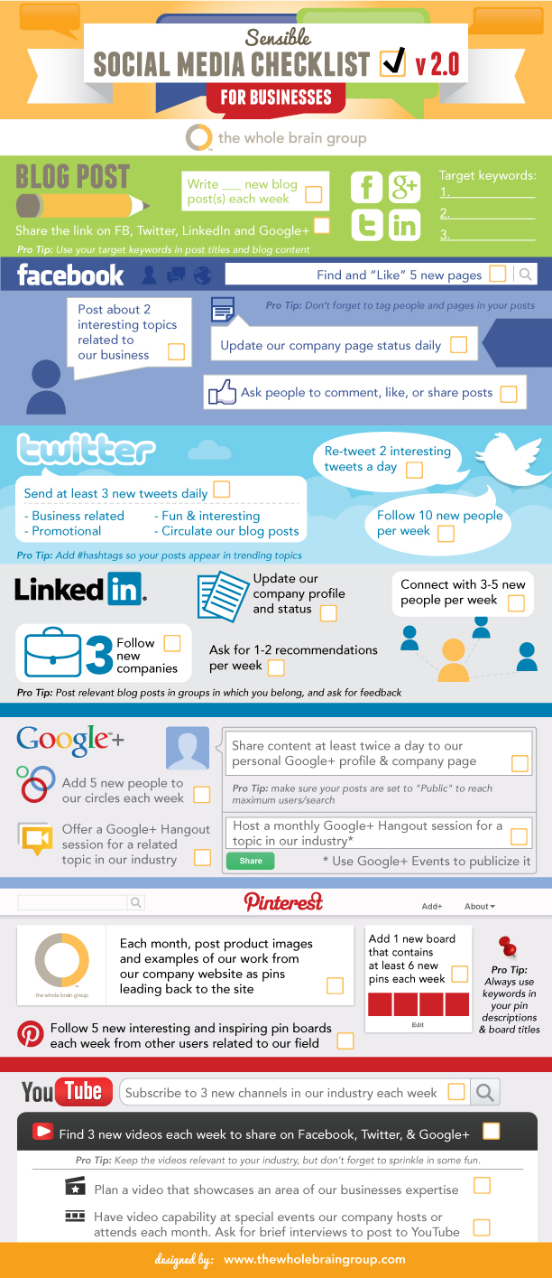 Infographie: Checklist Community Manager